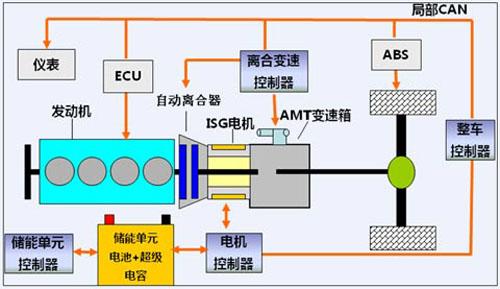 并联式插电式混合动力客车结构原理