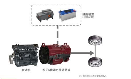 10合1   将自动离合器,isg发电机,isg发电机控制器,amt自动变速箱